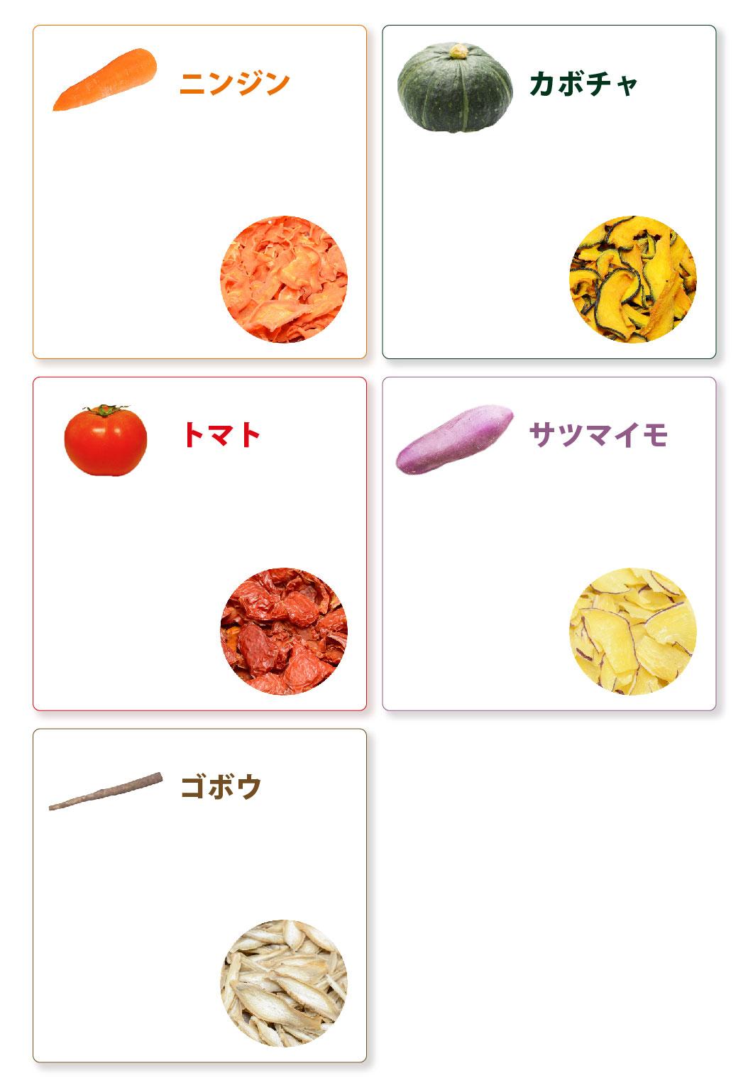 ニンジン カボチャ トマト サツマイモ ゴボウ